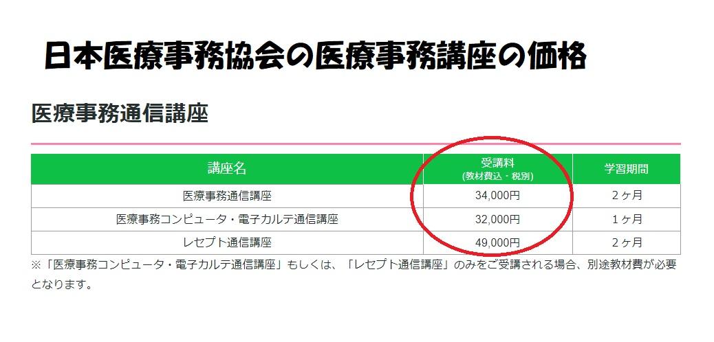 日本医療事務協会の医療事務講座の価格