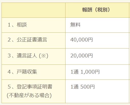松谷司法書士事務所の遺言書作成料金