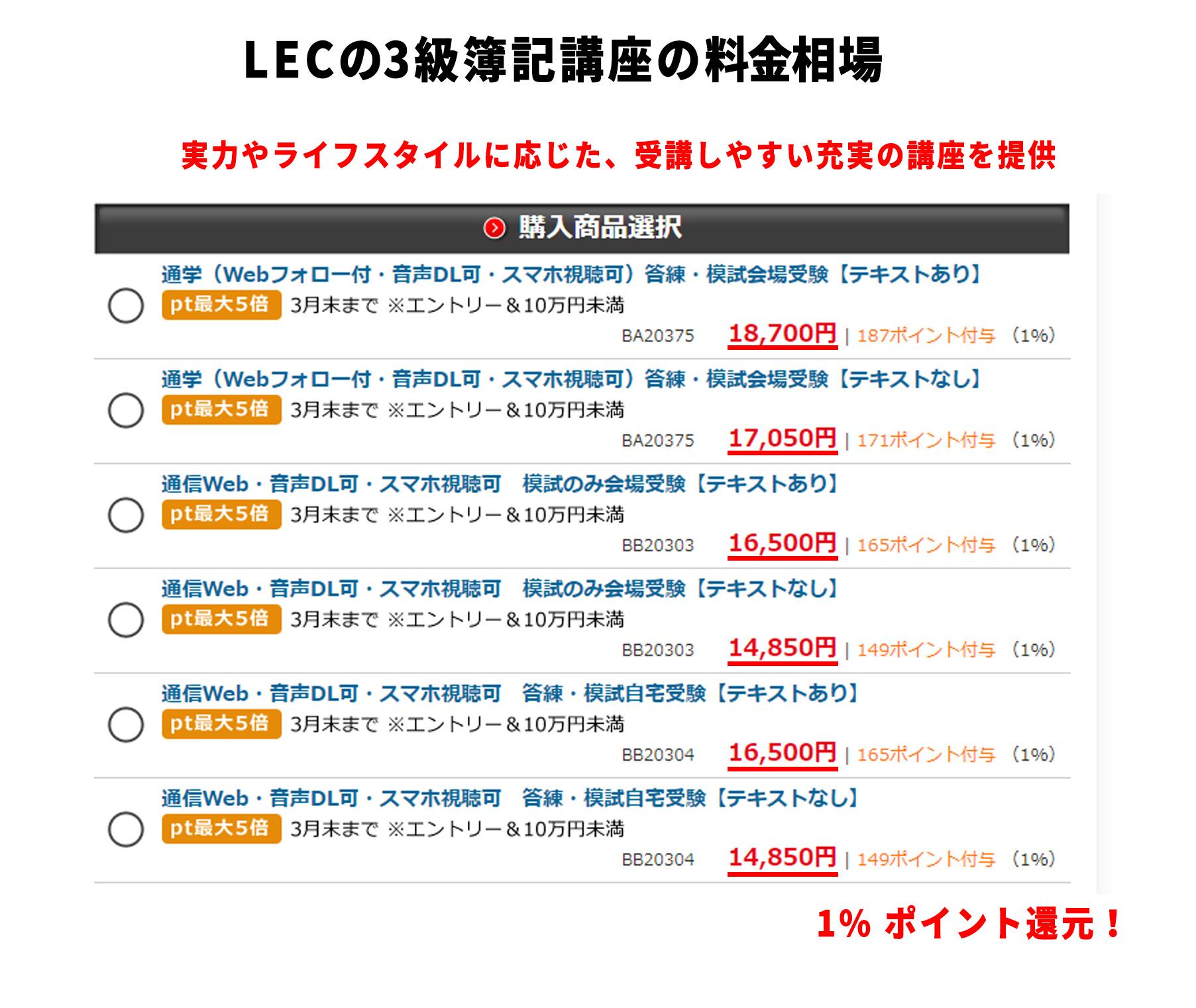 LECの簿記3級講座の料金相場
