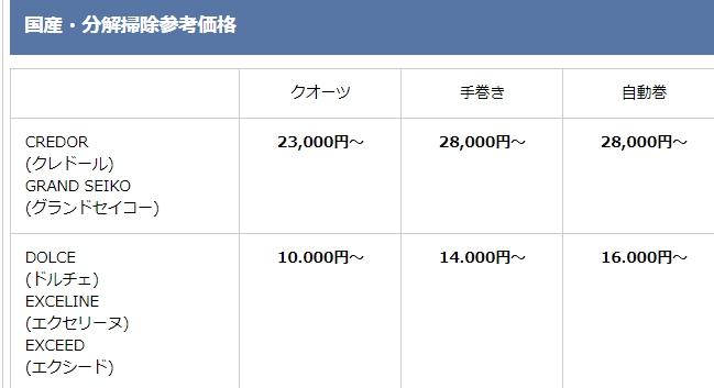 株式会社オカダの修理料金抜粋