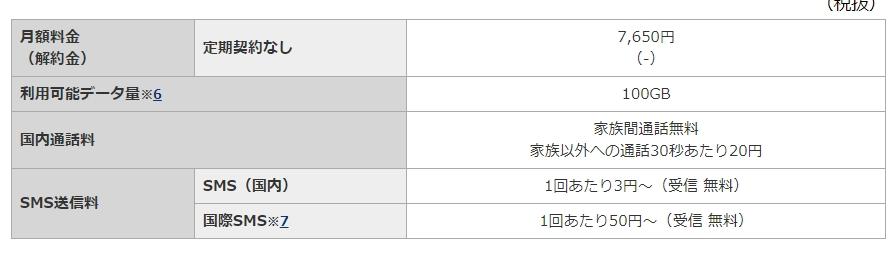 DoCoMoの5Gギガホプラン料金抜粋