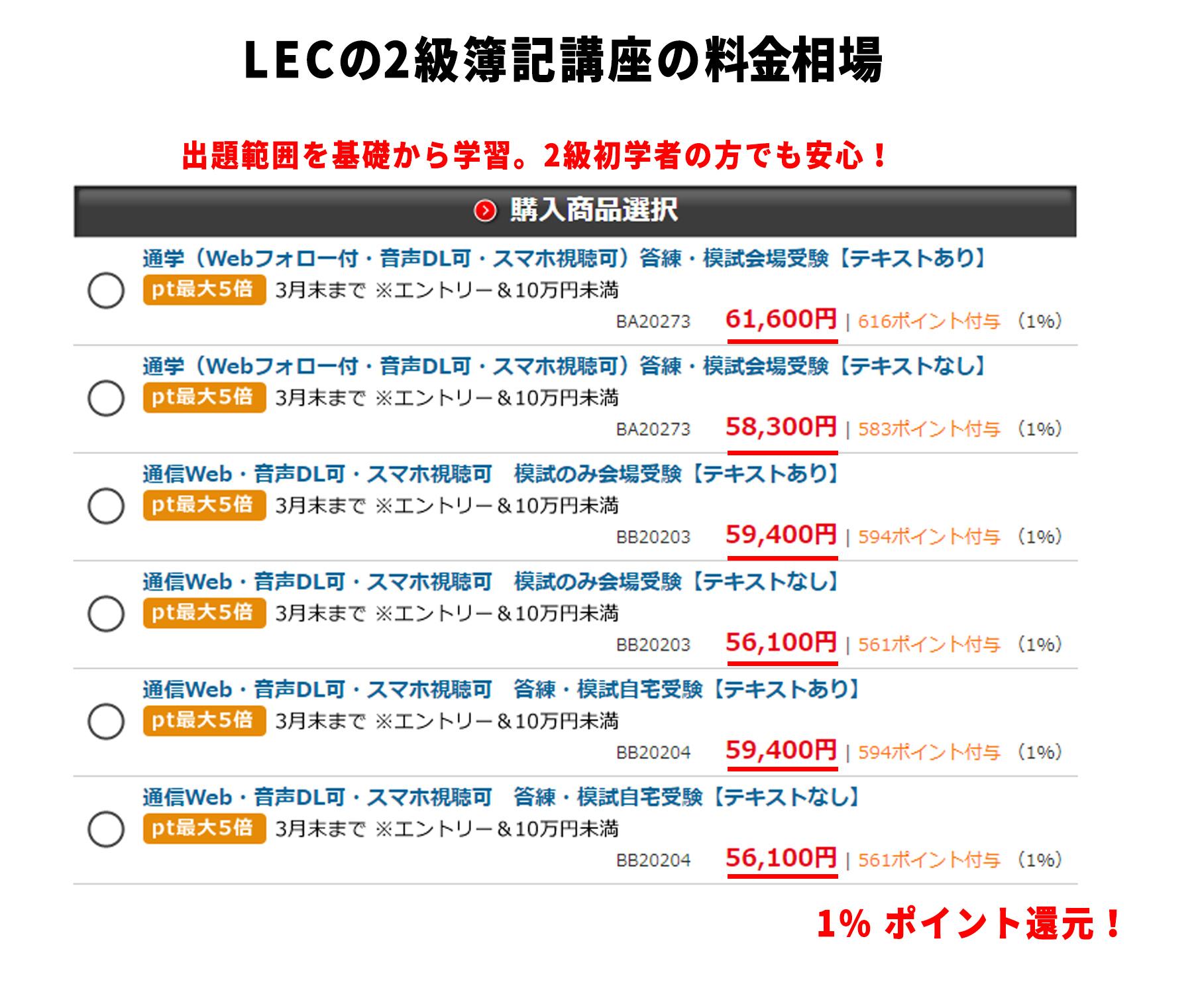 LECの簿記2級講座の料金相場