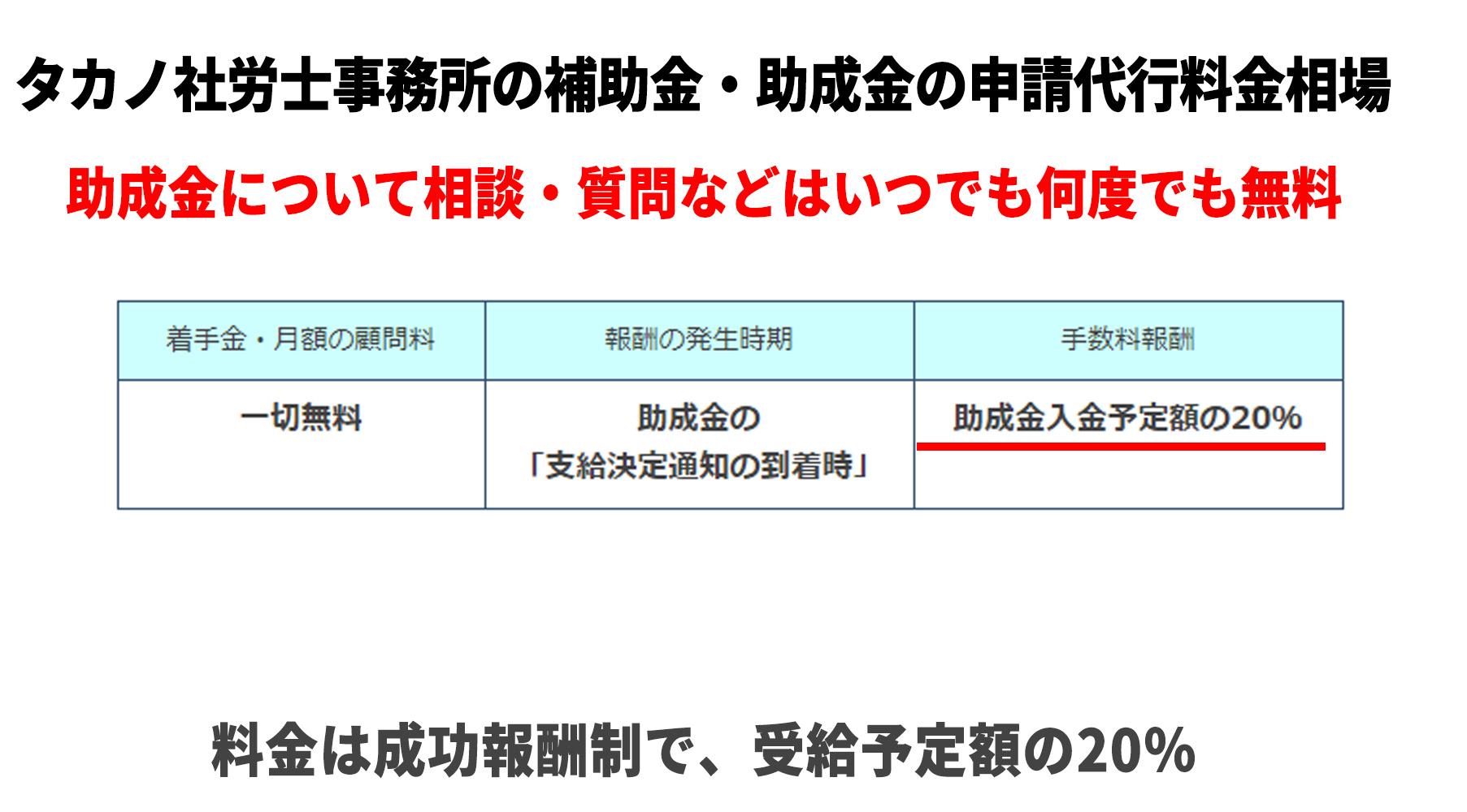 タカノ社労士事務所の補助金・助成金の申請代行料金相場