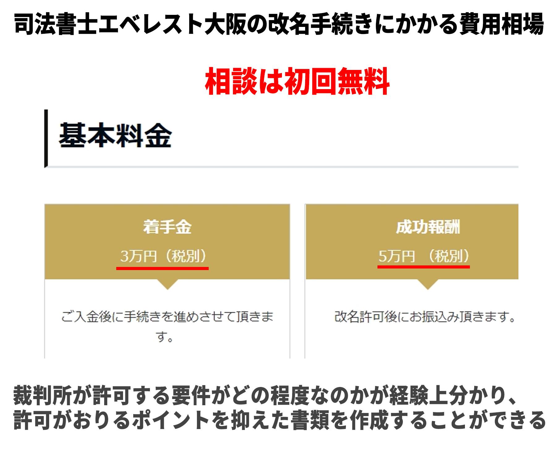 司法書士エベレスト大阪の改名手続きにかかる費用相場