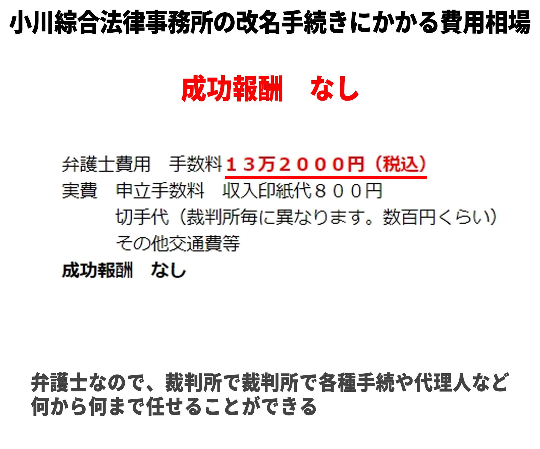小川綜合法律事務所の改名手続きにかかる費用相場