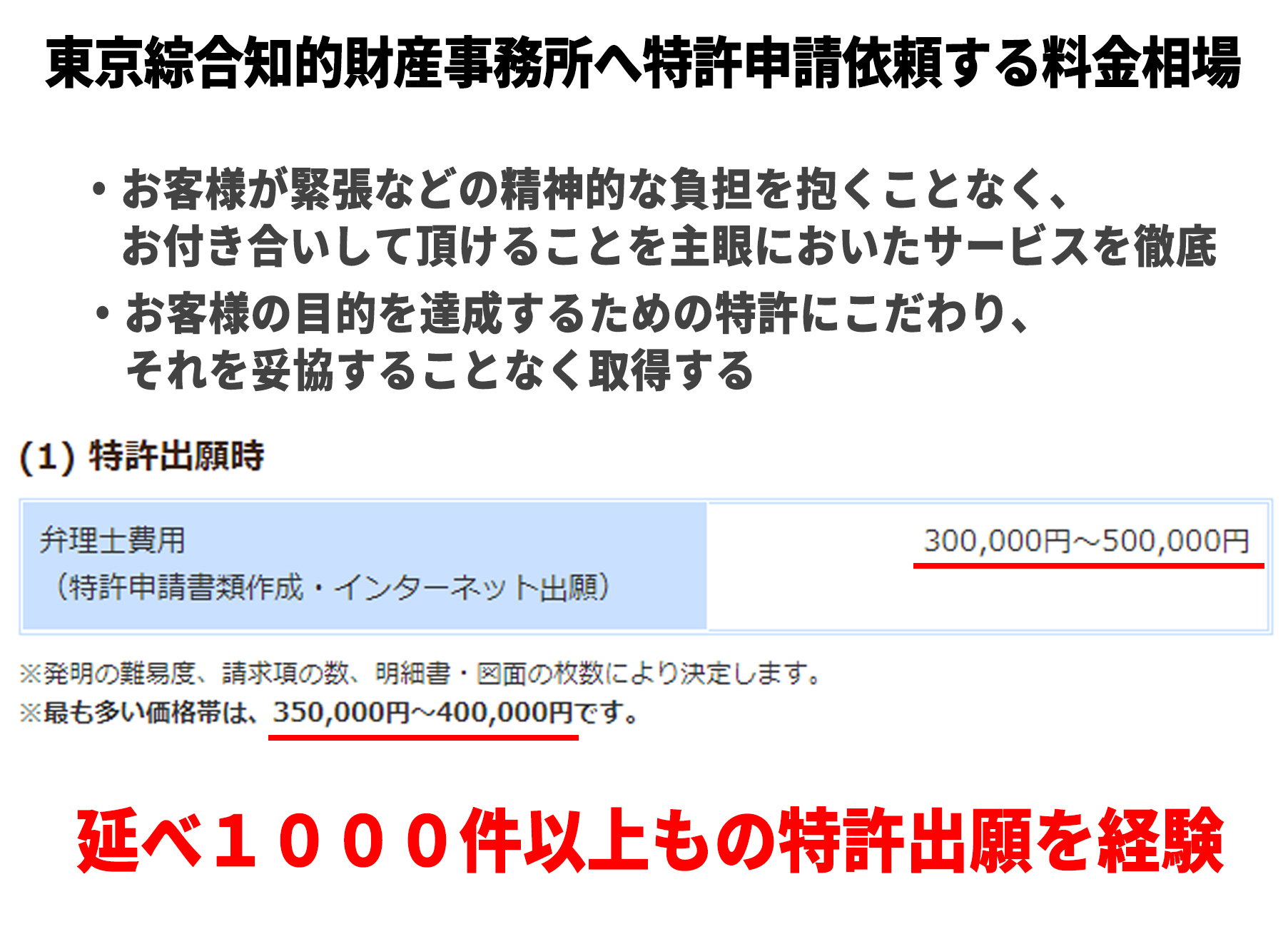 東京綜合知的財産事務所へ特許申請依頼する料金相場
