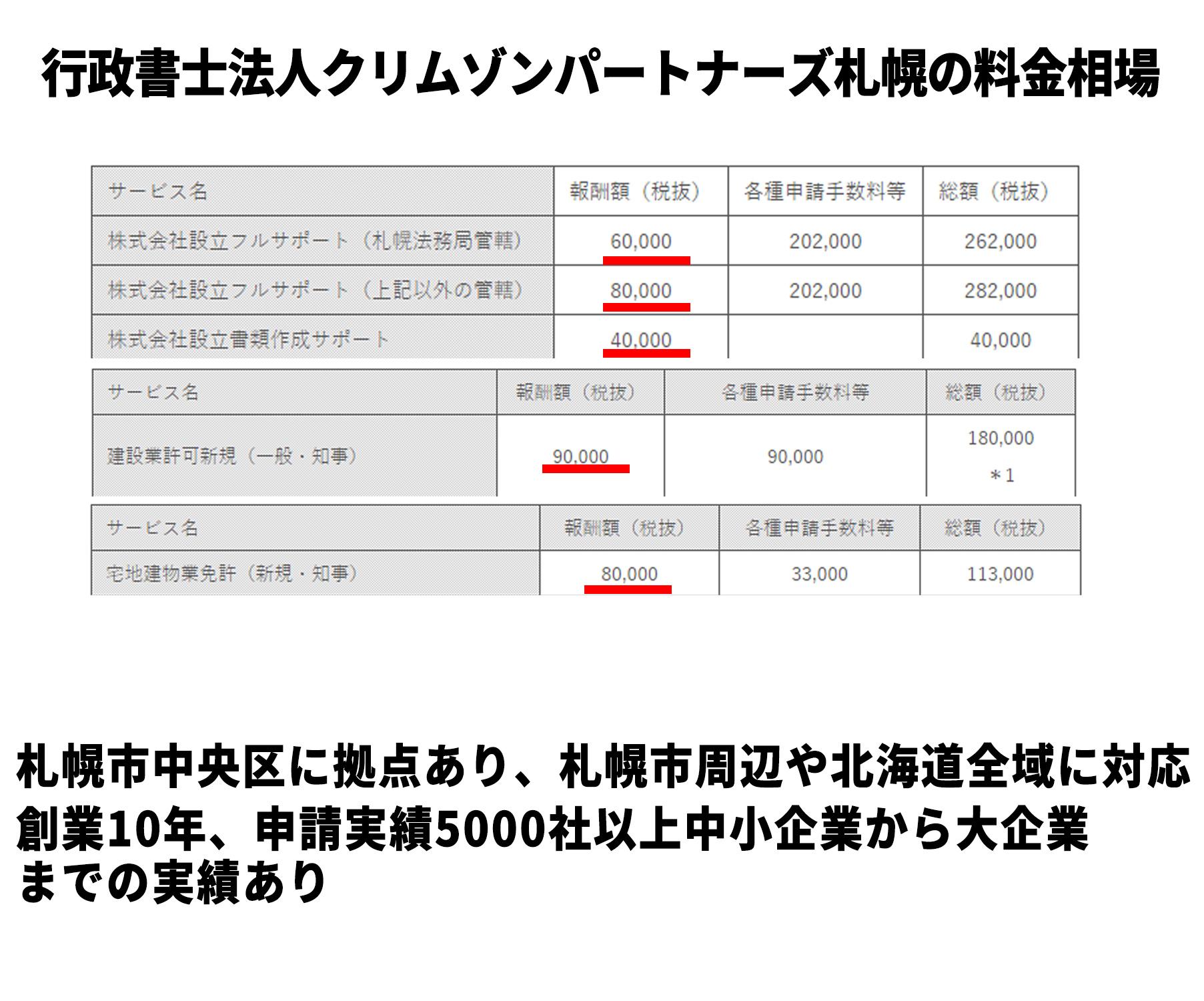 行政書士法人クリムゾンパートナーズ札幌の料金相場