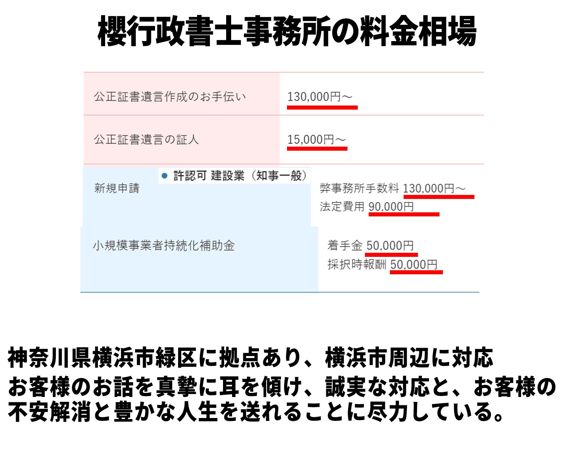 櫻行政書士事務所の料金相場