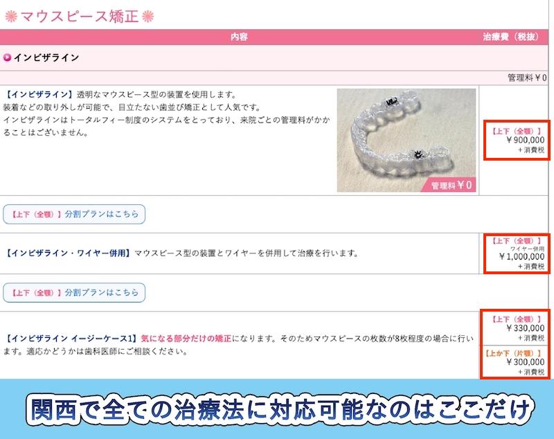 大阪矯正歯科グループ 梅田クローバー歯科クリニックの料金相場