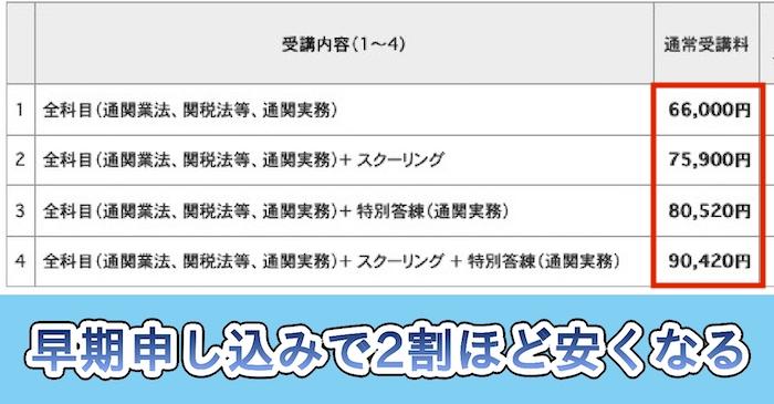 日本関税協会の通関士養成通信教育講座の料金相場