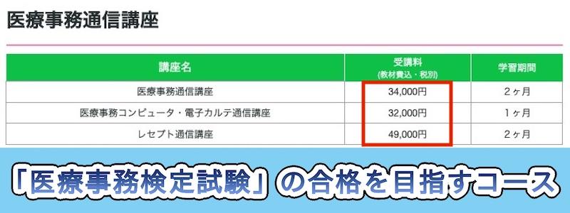 日本医療事務協会の医療事務講座の料金相場