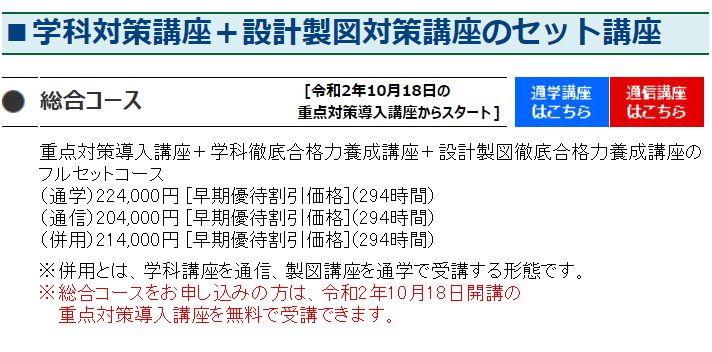 全日本建築士会の建築士試験講座の料金