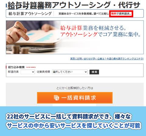 BIZトレンドの一括資料請求サービス