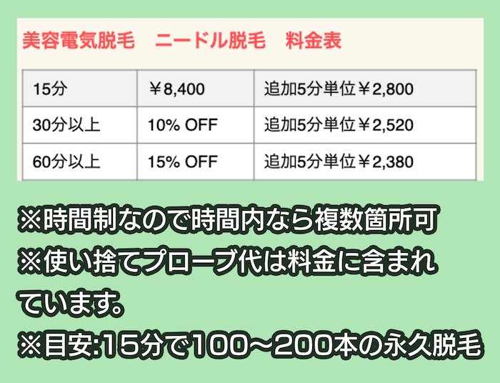Sincerelyの料金相場