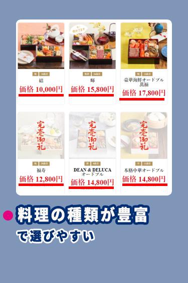 オイシックスの通販おせち料理価格相場