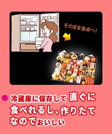 冷蔵おせち