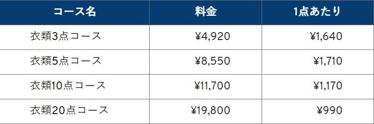 リナビス価格