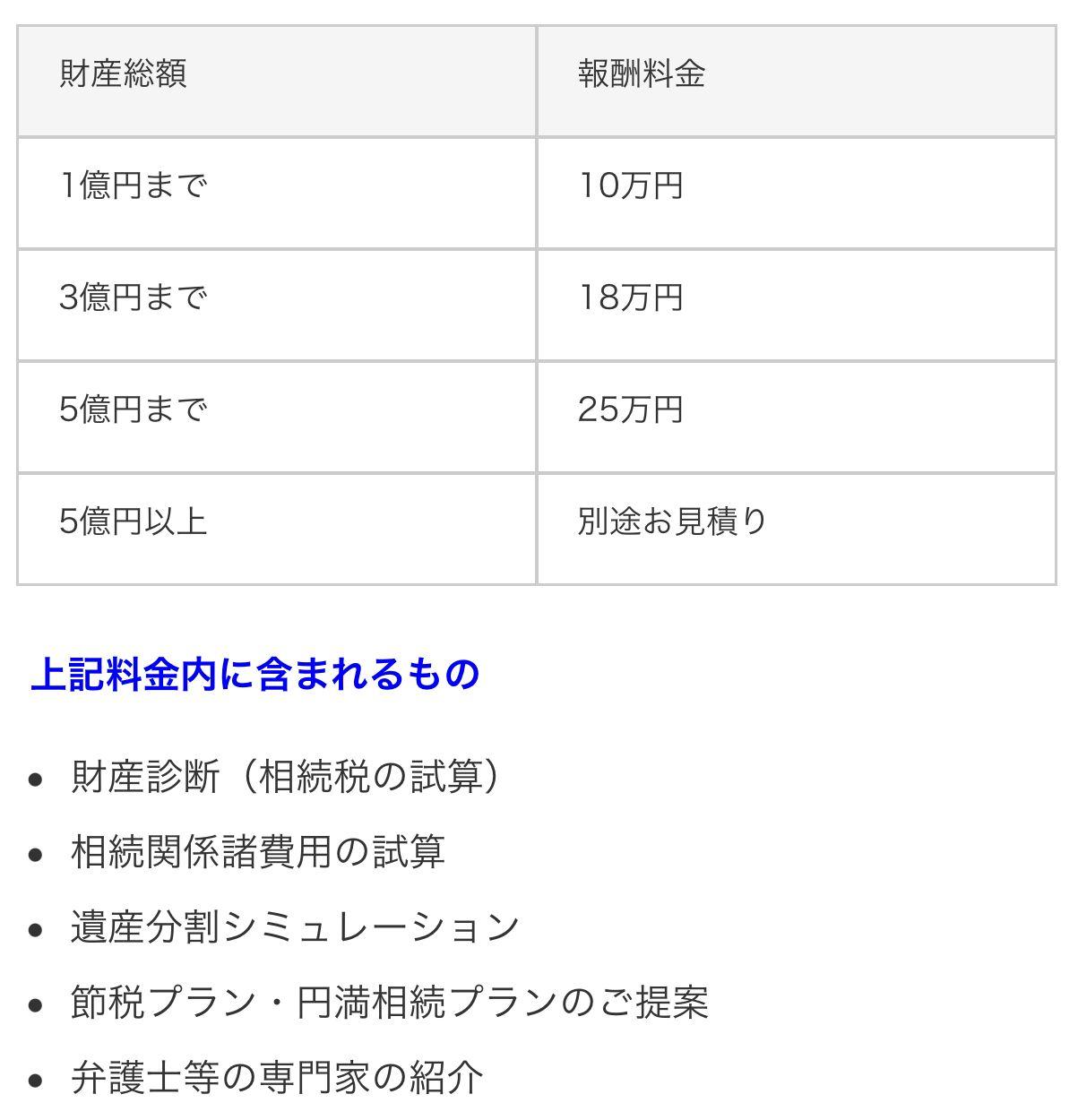 戸塚税理士事務所