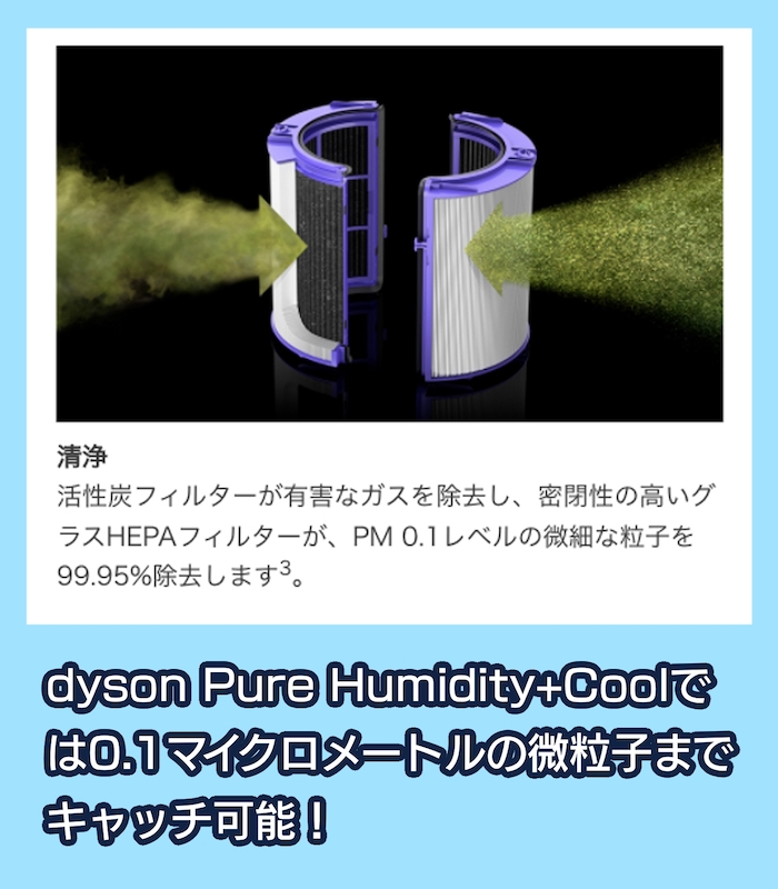 dyson Pure Humidity+Coolのフィルター