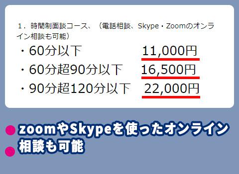 山田FP事務所の料金相場