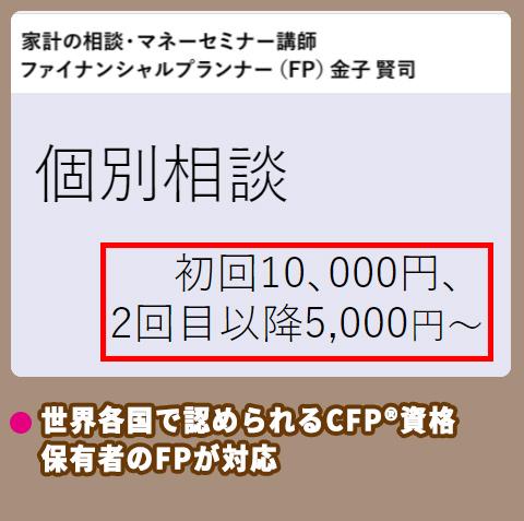 金子賢司FP事務所の料金相場