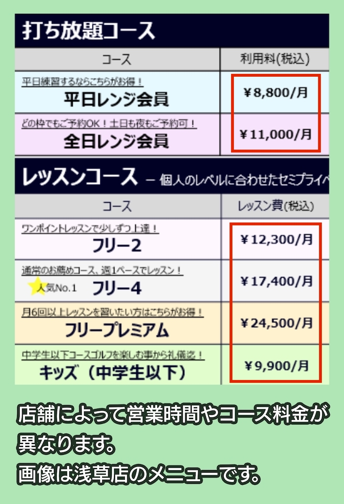 WISE 1 Golf Squareの料金相場