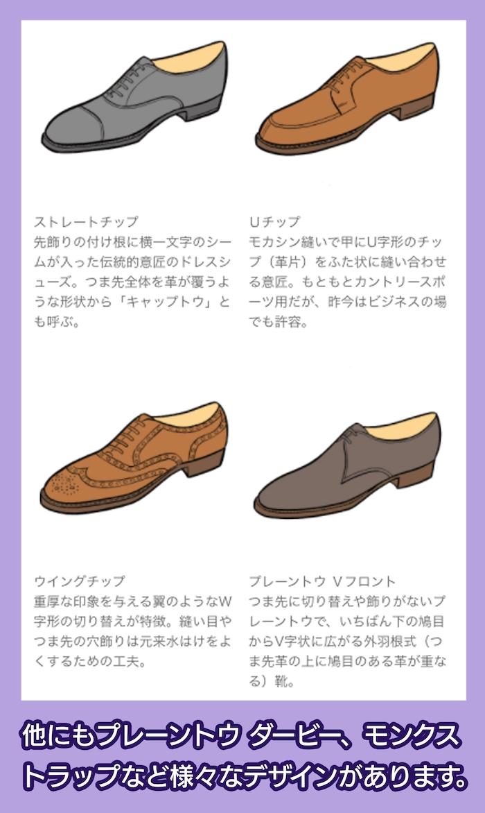 覚えておきたい代表的な靴のデザイン