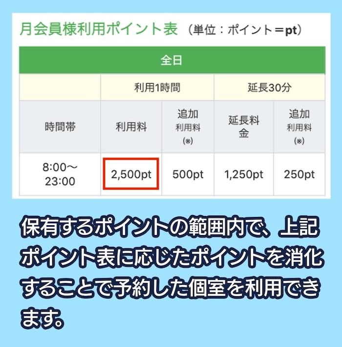 SMART SHOTS 新宿の料金相場