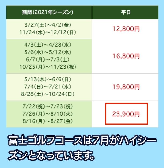 富士ゴルフコースのハイシーズン