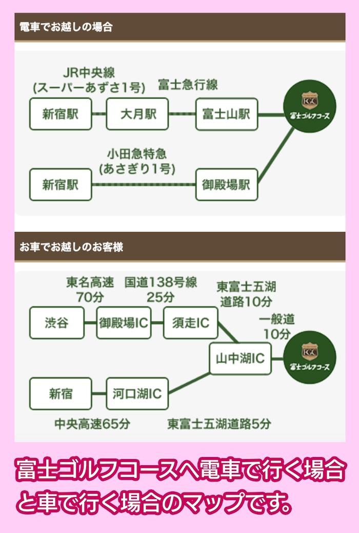 富士ゴルフコースのアクセスマップ