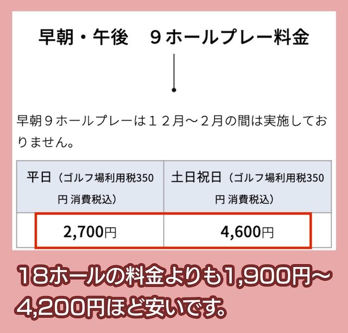 野田市パブリックゴルフ場ひばりコースの9ホールの料金
