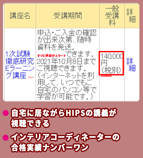 HIPSの料金相場