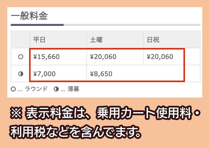 鎌倉パブリックゴルフ場の料金