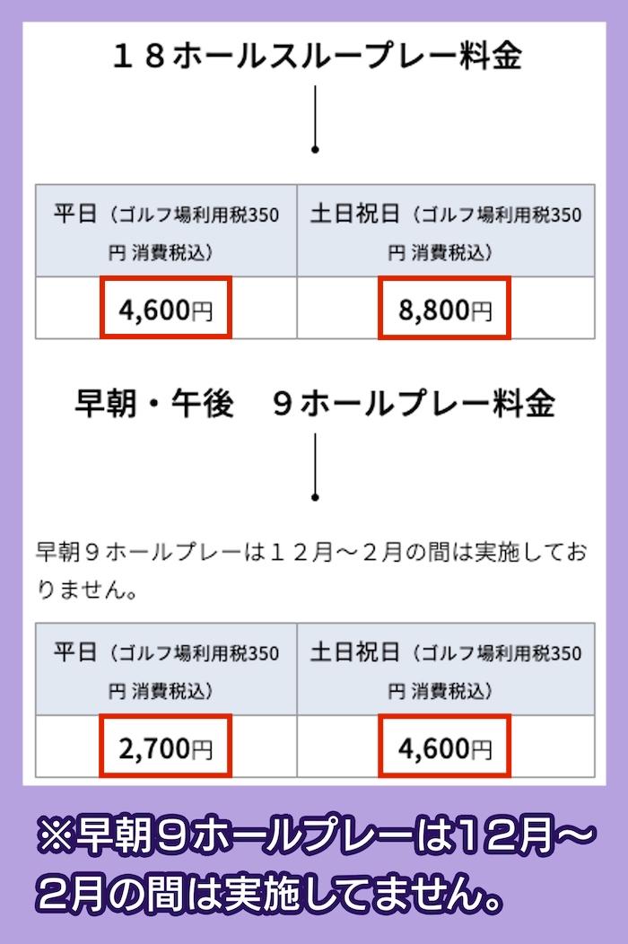 野田市パブリックゴルフ場ひばりコースの料金相場