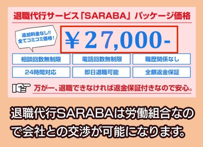 退職代行SARABAの料金相場