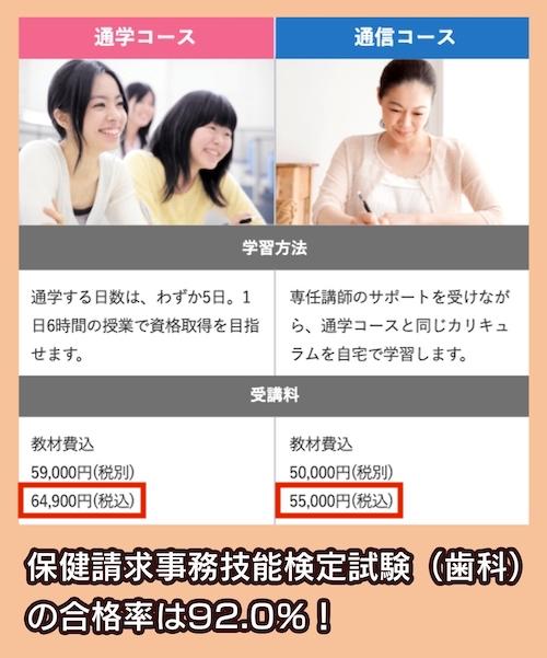 日本医療事務協会の歯科医療事務講座の料金相場