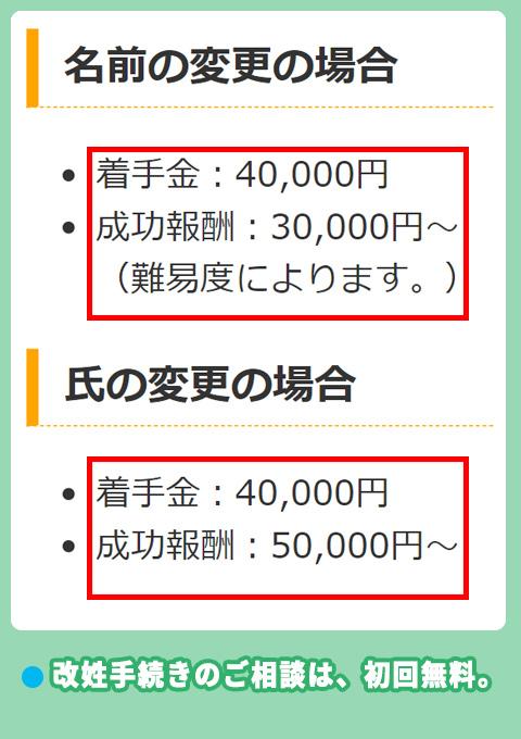 改名・改姓相談.com