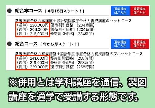 全日本建築士会の料金相場