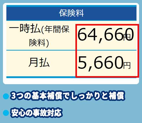東京海上日動火災の料金相場