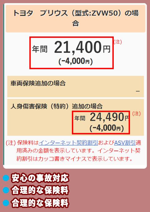 三井ダイレクト損保の料金相場