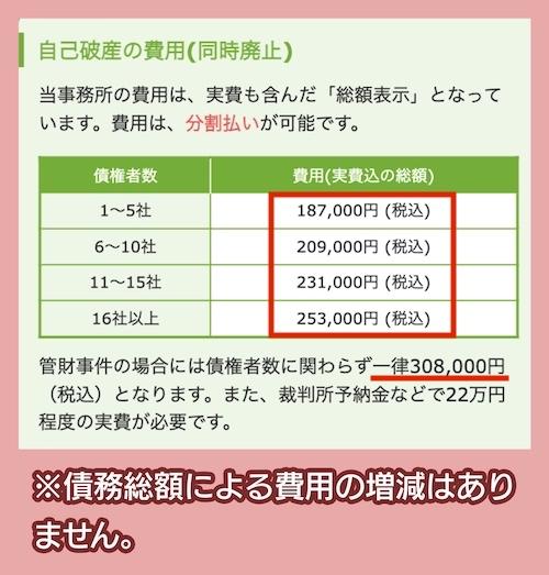 松谷司法書士事務所の自己破産費用