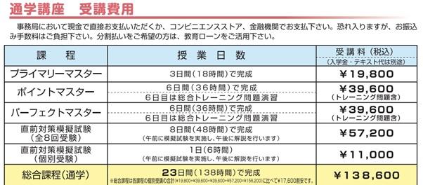 日本キャリアパスアカデミーケアマネージャー講座の料金相場