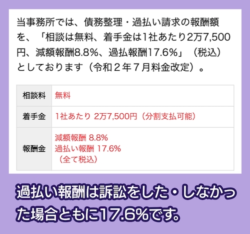 弁護士法人勝浦総合事務所の過払い金請求の料金相場