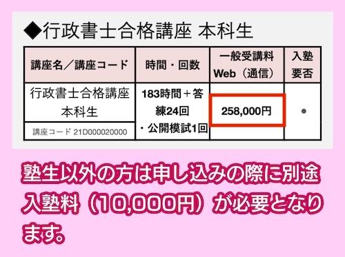 伊藤塾の行政書士講座の料金相場