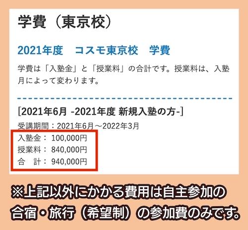 河合塾COSMOの高卒資格認定講座の価格相場