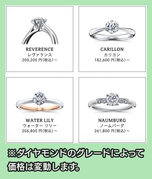ラザール ダイヤモンドの指輪の平均価格