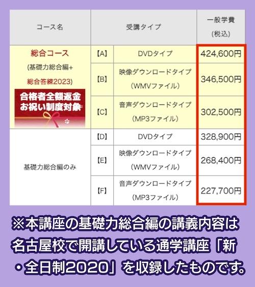 東京法経学院の料金相場
