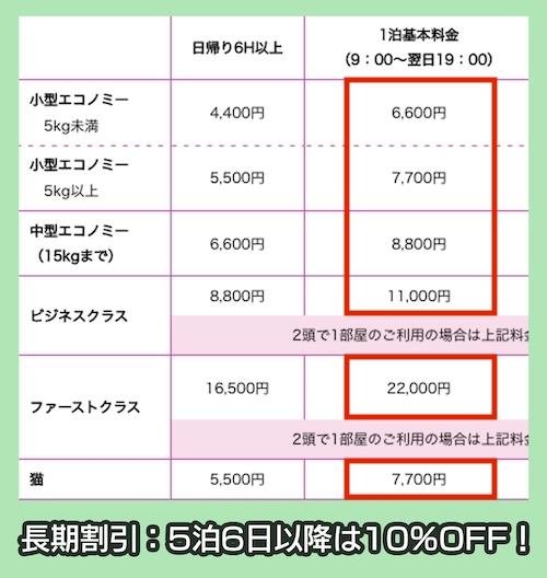 羽田空港ペットホテルの料金相場